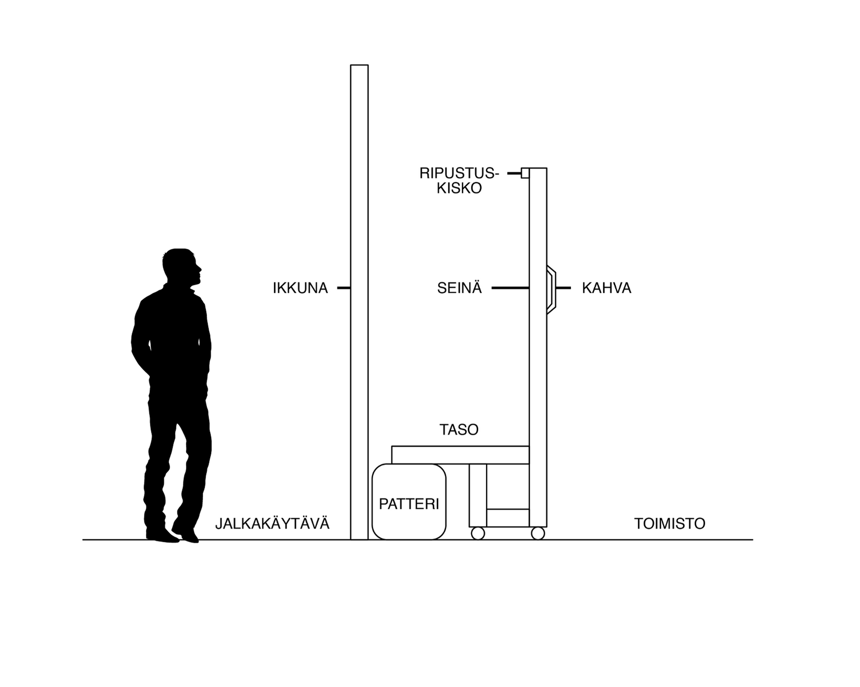 Galleria SEINÄ 2021 tekninen piirros 2